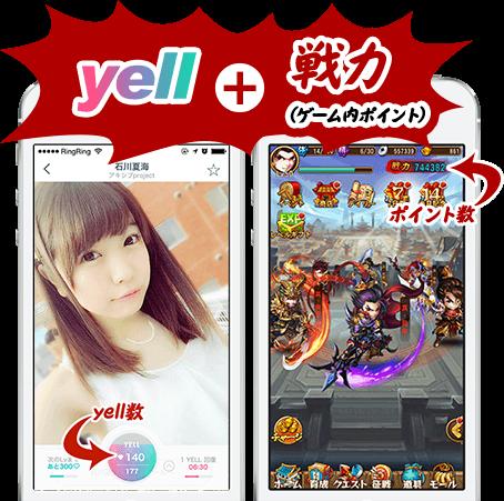 yell数+戦力(ゲーム内ポイント)yell数ポイント数